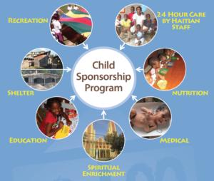haitian children's aid society child sponsorships